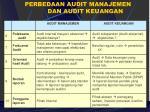 perbedaan audit manajemen dan audit keuangan1