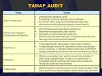 tahap audit