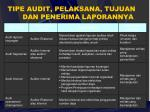 tipe audit pelaksana tujuan dan penerima laporannya
