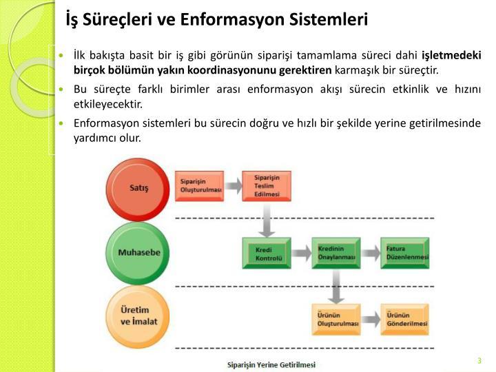 S re leri ve enformasyon sistemleri1