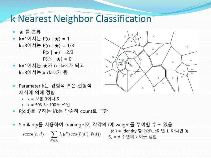 k Nearest Neighbor Classification