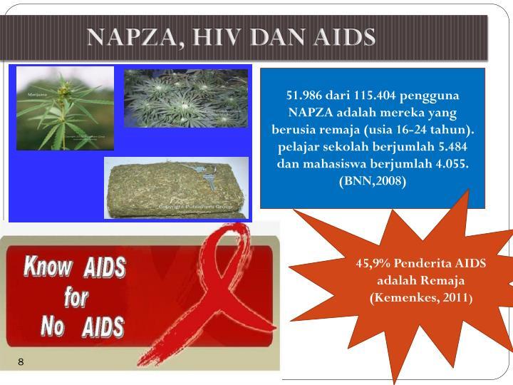 NAPZA, HIV DAN AIDS