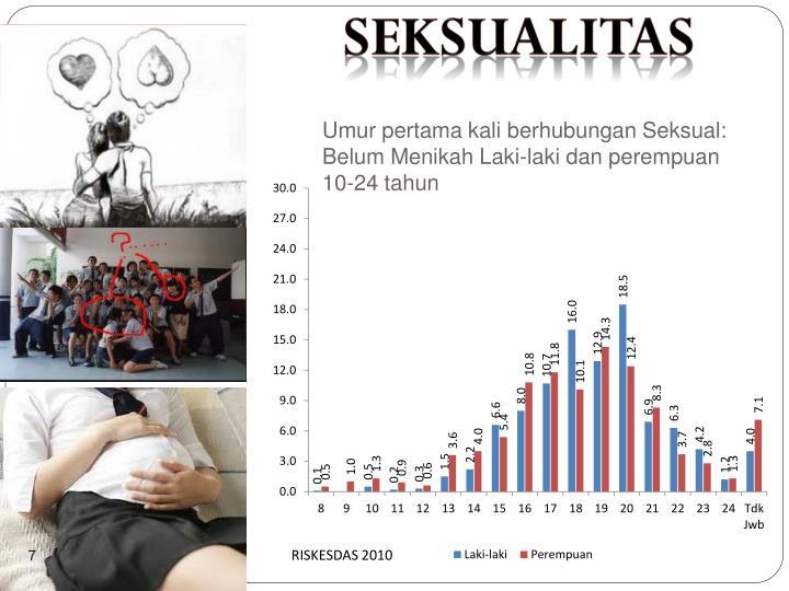 seksualitas