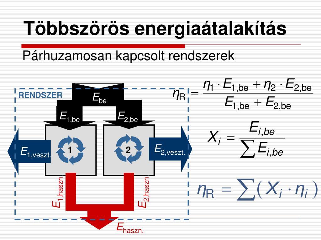 Energiaátalakítás hatásfok