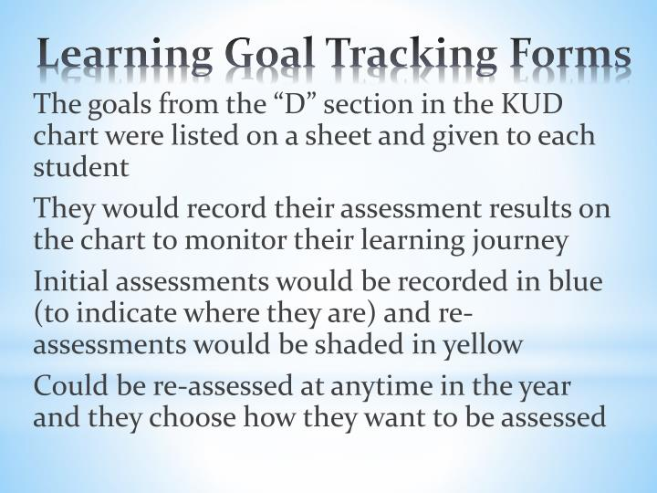 """The goals from the """"D"""" section in the"""