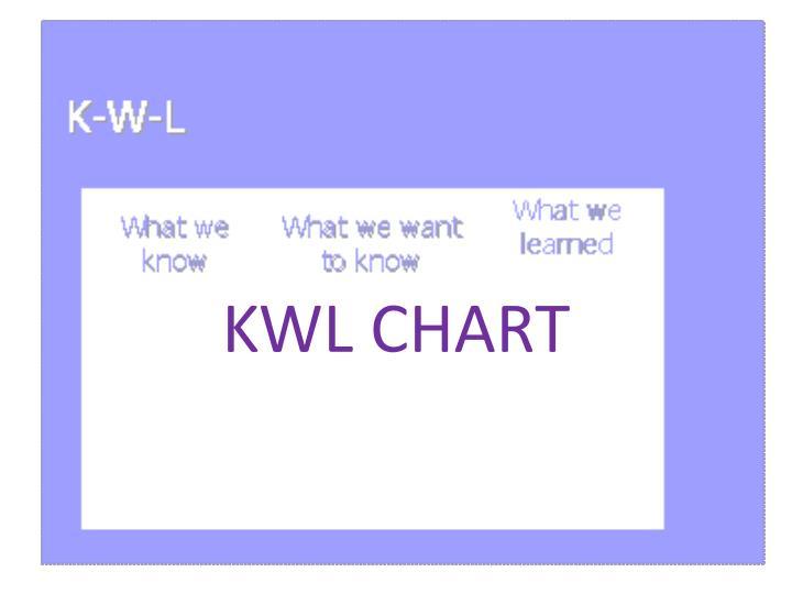 kwl chart n.