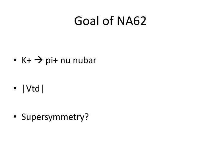 Goal of na62