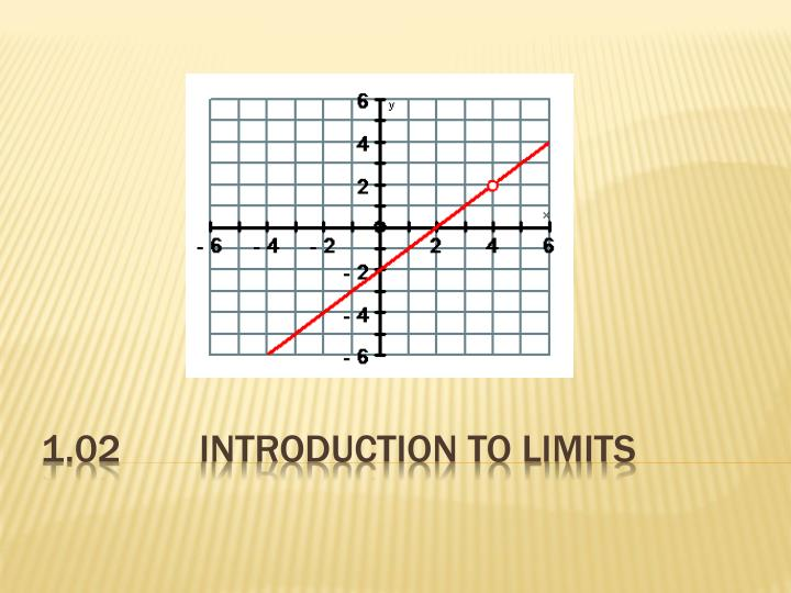 1 02 introduction to limits