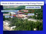 veksler baldin laboratory of high energy physics