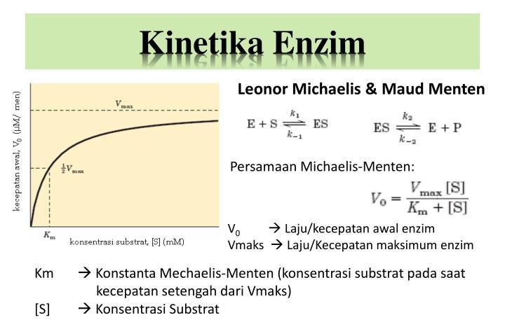 Kinetika