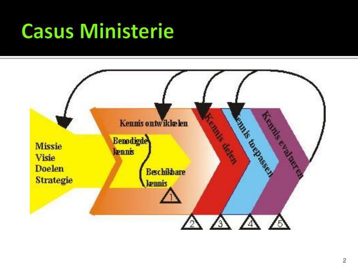 Casus ministerie