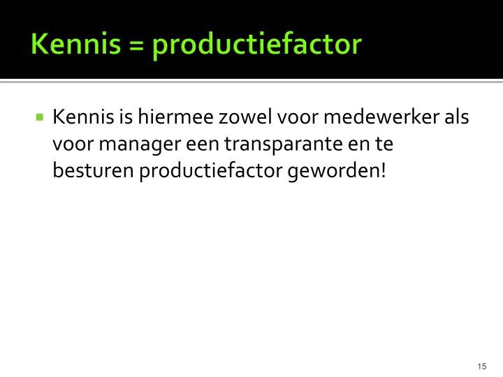 Kennis = productiefactor
