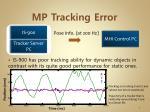 mp tracking error