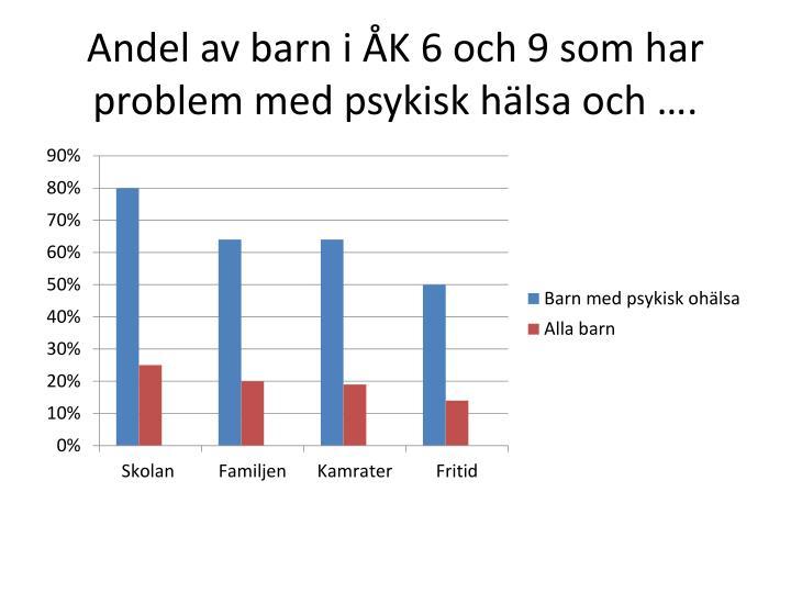 Andel av barn i ÅK 6 och 9 som har problem med psykisk hälsa och ….