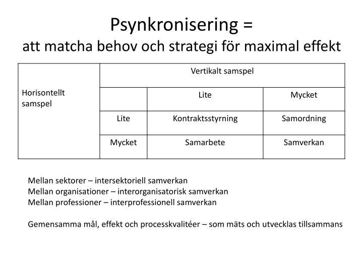 Psynkronisering