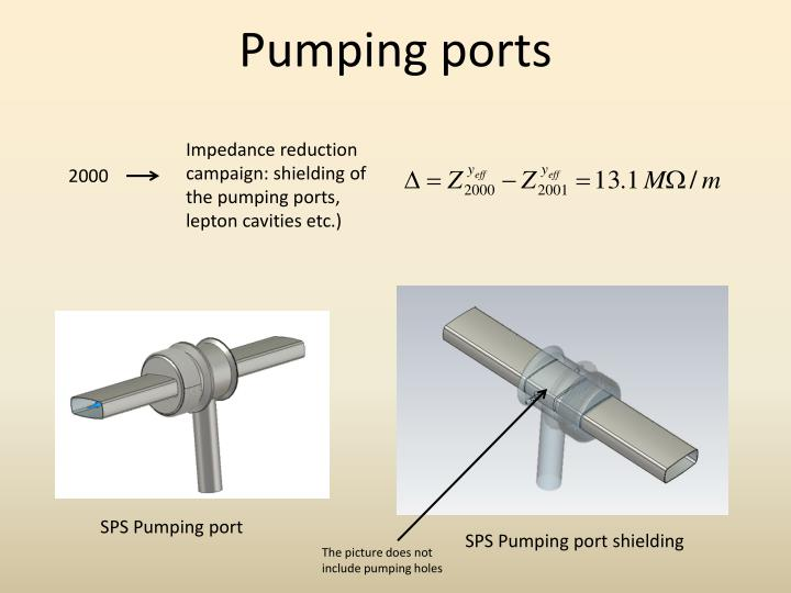 Pumping ports