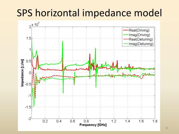 SPS horizontal impedance model