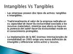 intangibles vs tangibles