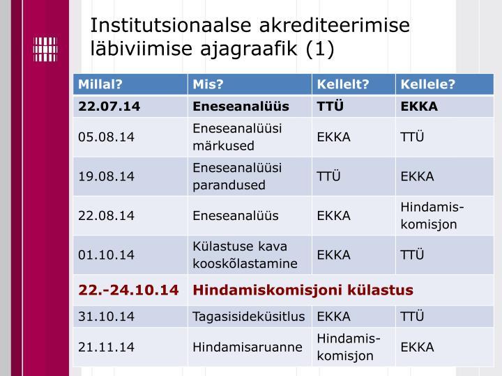 Institutsionaalse akrediteerimise läbiviimise ajagraafik (1)