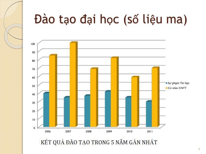 Đào tạo đại học (số liệu ma)