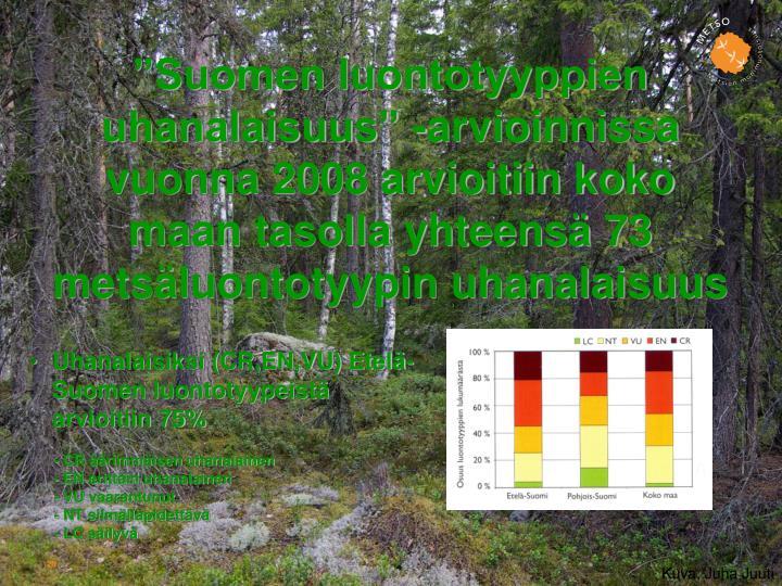 """""""Suomen luontotyyppien uhanalaisuus"""" -arvioinnissa vuonna 2008 arvioitiin koko maan tasolla yhteensä 73 metsäluontotyypin uhanalaisuus"""