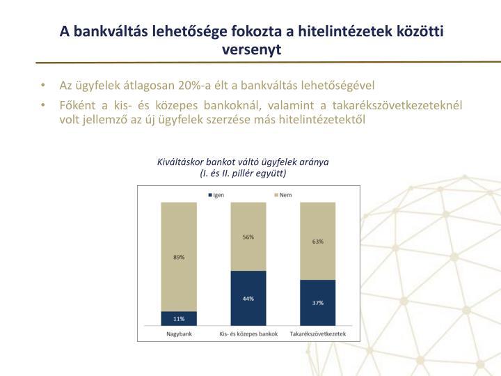 A bankváltás lehetősége fokozta a hitelintézetek