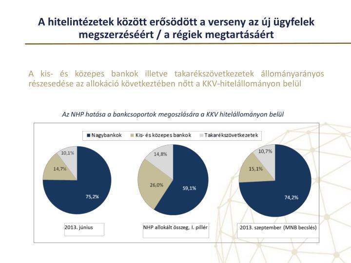 A hitelintézetek között erősödött a verseny az új ügyfelek megszerzéséért / a régiek megtartásáért