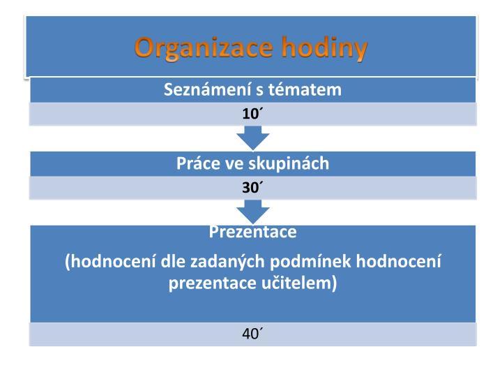 Organizace hodiny