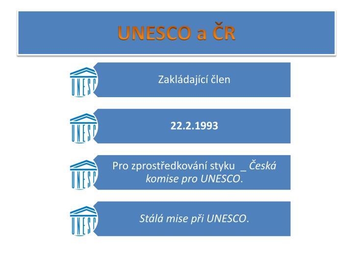 UNESCO a ČR
