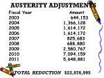 austerity adjustments