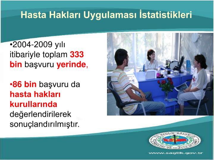 Hasta Hakları Uygulaması İstatistikleri