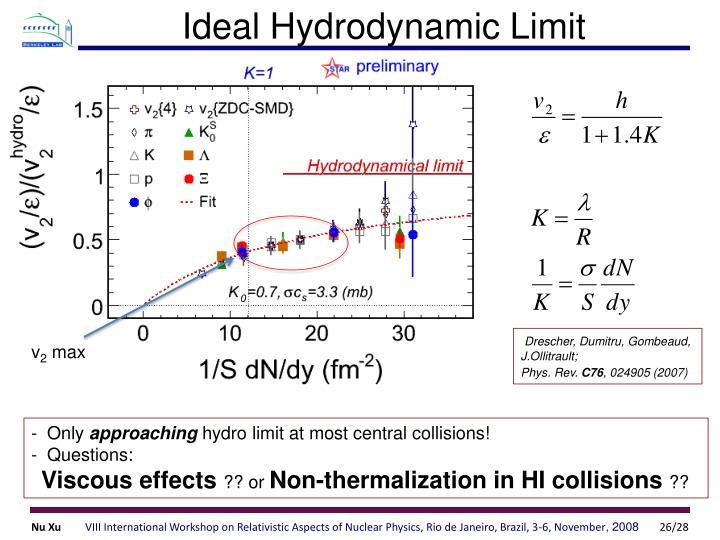 Ideal Hydrodynamic Limit