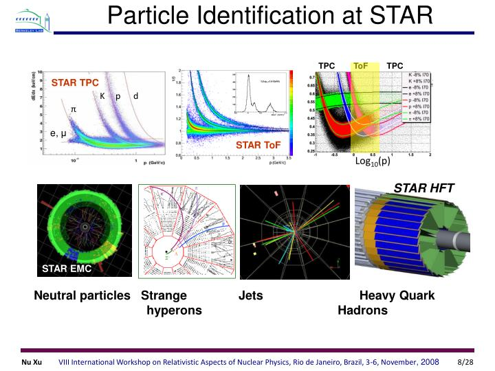 Particle Identification at STAR