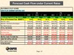 forecast cash flow under current rates