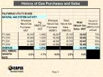 history of gas purchases and sales
