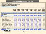 operating expenses trends