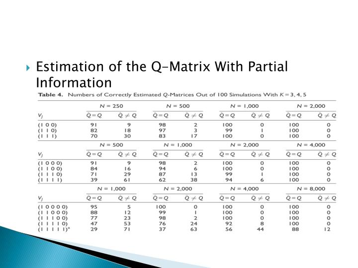 Estimation of the Q-Matrix With Partial Information