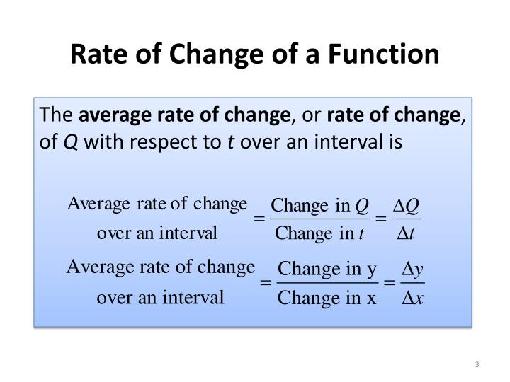 Rate of change of a function