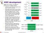 asic development