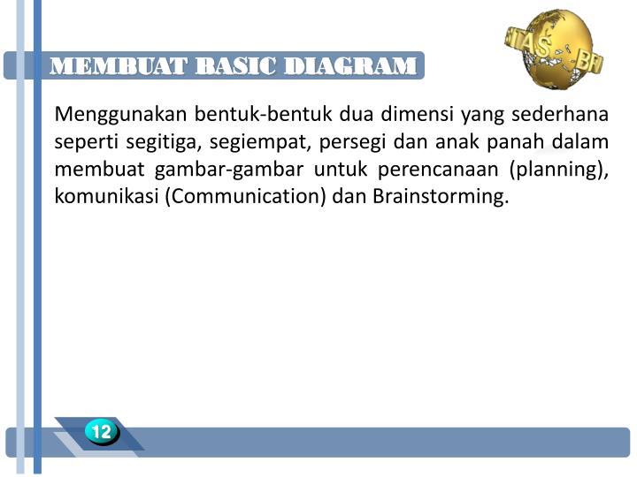 MEMBUAT BASIC DIAGRAM