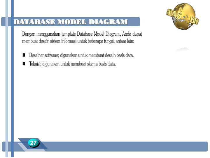 DATABASE MODEL DIAGRAM