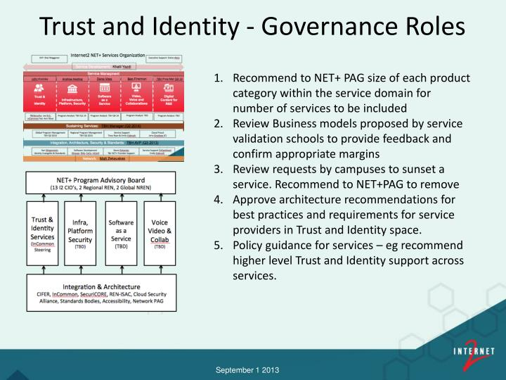 Trust and Identity - Governance Roles