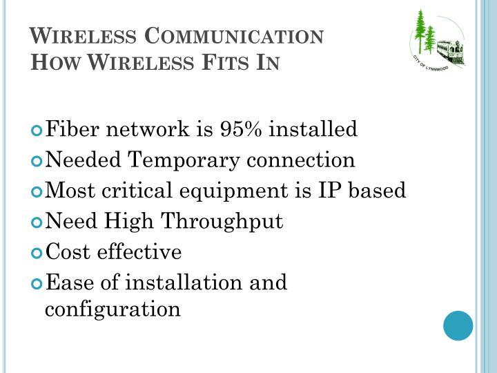 Wireless communication how wireless fits in
