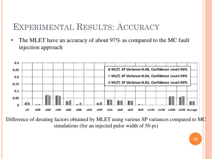 Experimental Results: Accuracy