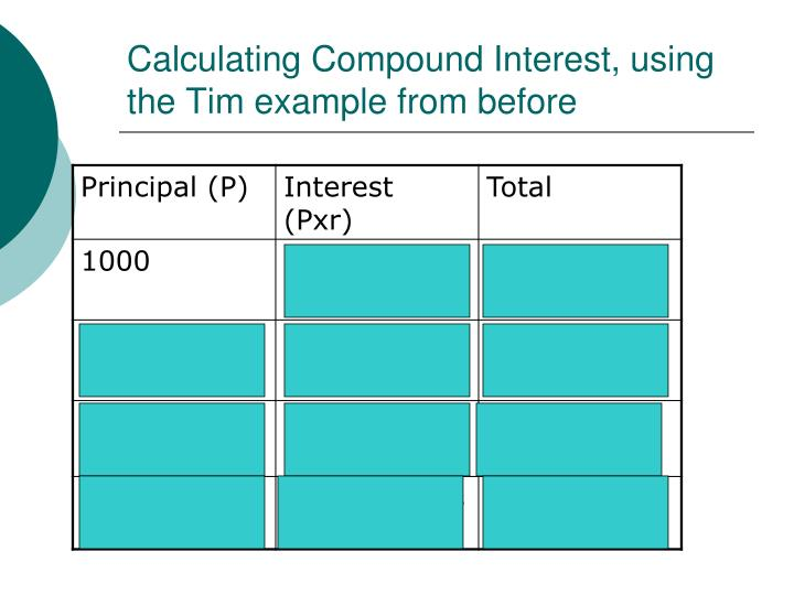 Calculating Compound Interest, using the Tim example from before