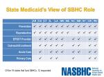 state medicaid s view of sbhc role