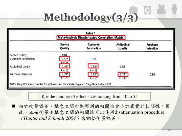 Methodology(3/3)