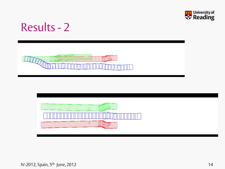 Results - 2