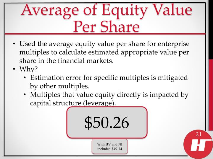 Average of Equity Value Per Share