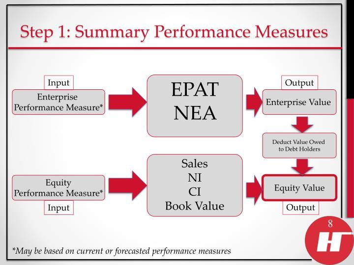 Step 1: Summary Performance Measures